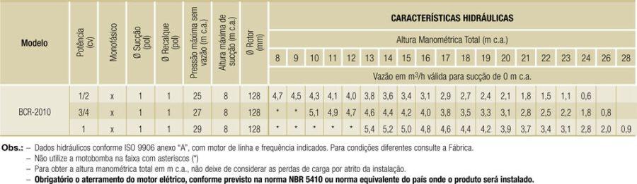 curva-bcr-2010.jpg