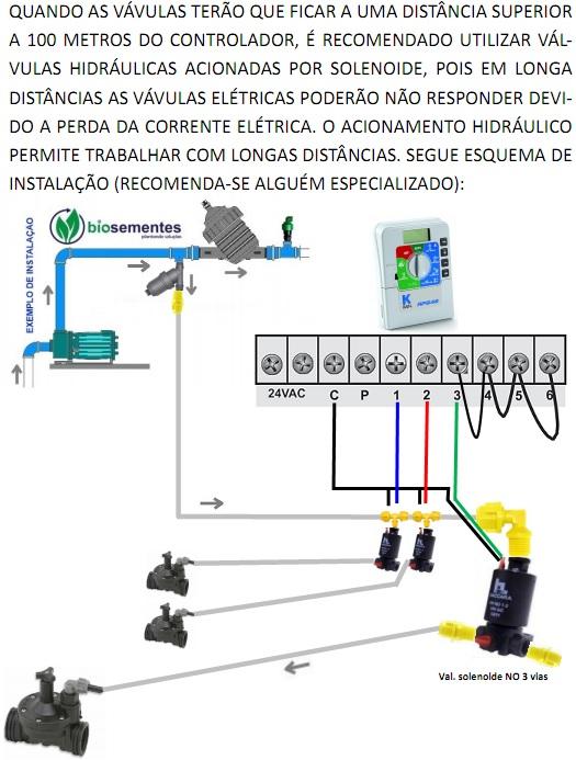 instalacao-val-hidraulica.jpg