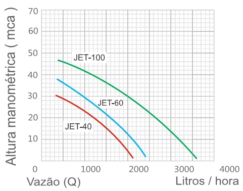 jet40-curva.jpg
